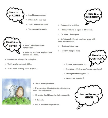 Images to learn English