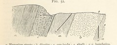 """British Library digitised image from page 95 of """"A Text-book of Ore and Stone Mining ... With frontispiece and 716 illustrations"""""""
