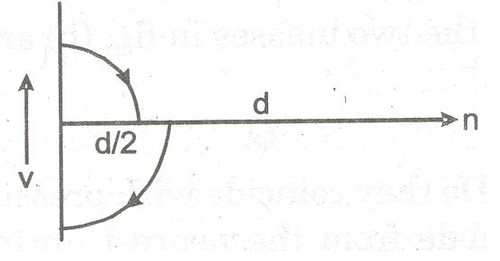 CBSE Sample Paper for Class 11 Physics (Solved) - Set C