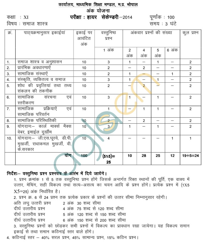 MP Board Blue Print of Class XI Sociology Question Paper 2014