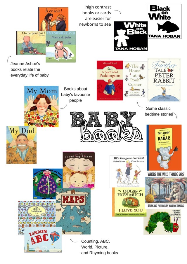 Ravacholle Lifestyle Blog | Baby Books what to read to your baby book list