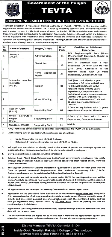 Government of Punjab TEVTA Careers