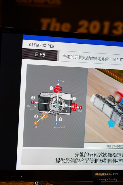 Olympus Pen E-P5 新品發表會-27
