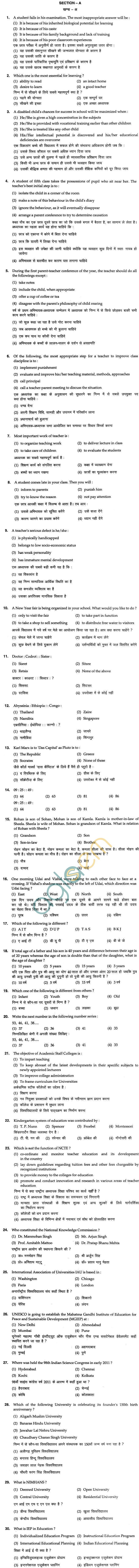 BHU UET 2012 B.Ed Humanities & Social Science Question Paper