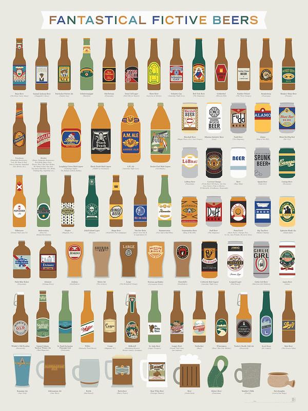 fantastical-fictive-beers