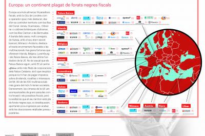Les grans empreses catalanes sumen més de 200 filials en paradisos fiscals (1). Font: La Directa