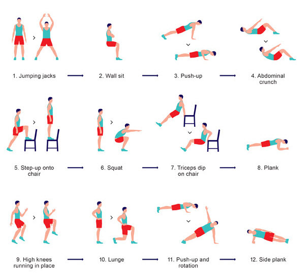 Scientific Seven Minute Workout