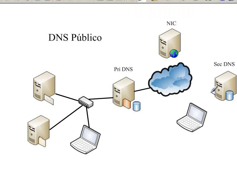 Curso De Infraestructura Windows Server 2003 [DVD] 8958816977_a38e30f180_c_d