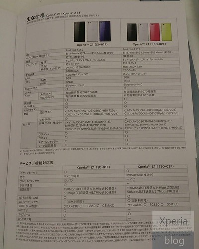 Смартфон Xperia Z1 mini