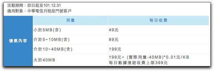 Google Chromemap006 (1)