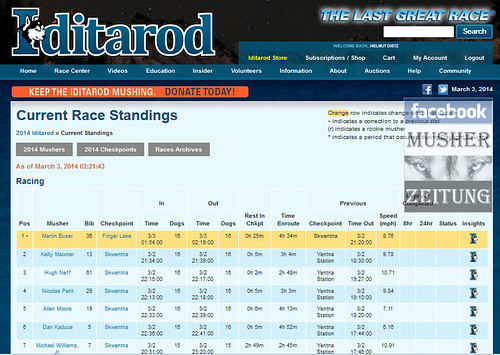 IDITAROD-2014-Current-Standings