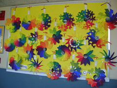 7th Grade-Term 2 Color Wheels