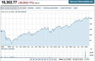 anglo american share price yahoo