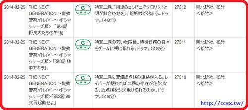 140324(1) - 獨家!押井守電影《機動警察 THE NEXT GENERATION -PATLABOR-》第二章共3集片名&劇情揭曉! 1