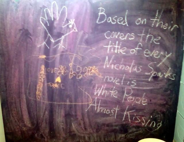 Chalkboard wall November 13