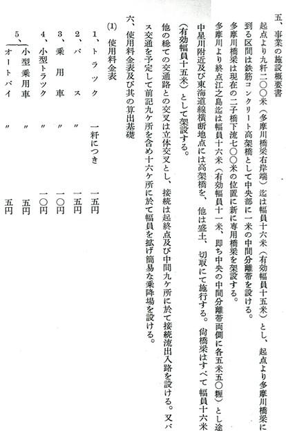 東急ターンパイク免許申請書 (11)