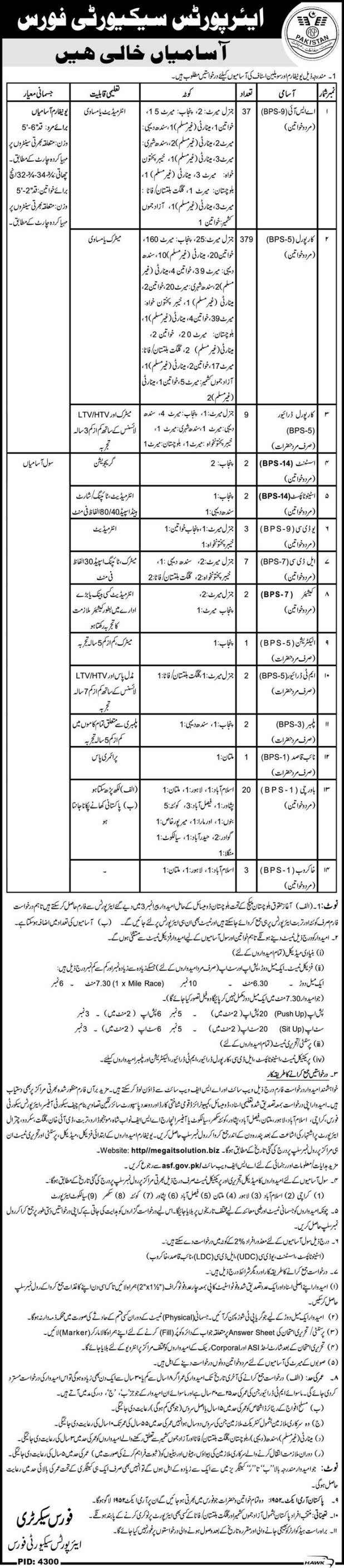 Airport Security Force Jobs 2016
