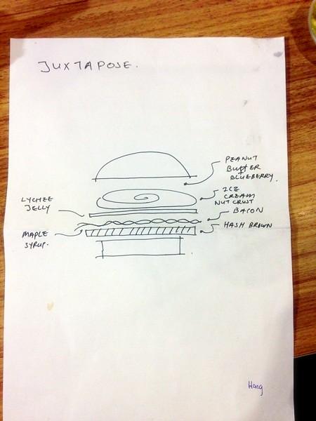 myburgerlab - new burgers - new menu (28)