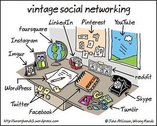Vintage Social Media graphics