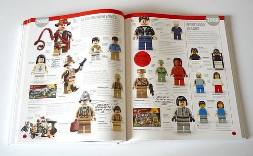 LEGO Minifigure Year by Year A Visual History 11