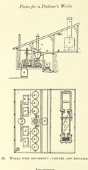 """British Library digitised image from page 266 of """"The Metallurgy of Silver, Gold, and Mercury in the United States"""""""