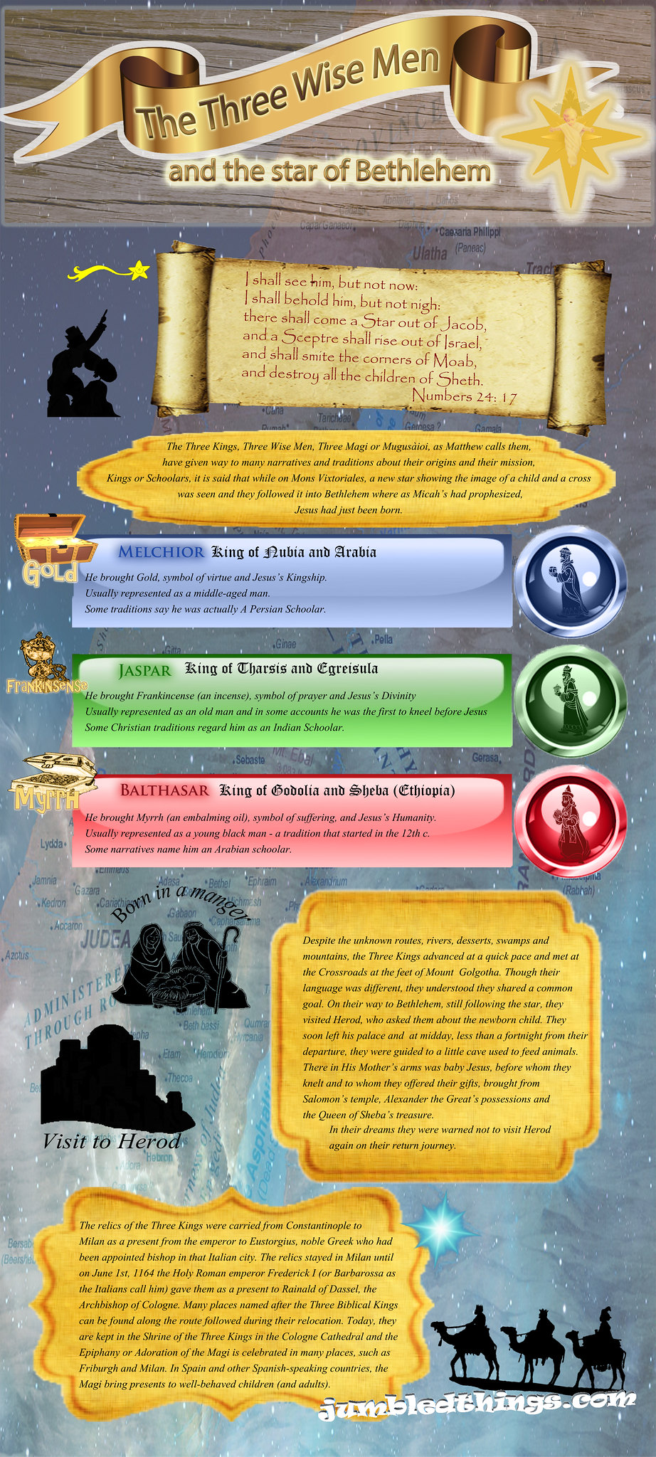 The Three Wise Men Infographic
