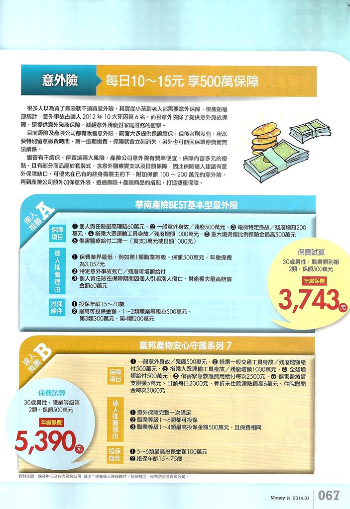 201401[Money錢No.76]2014必Buy保單大公開P.67