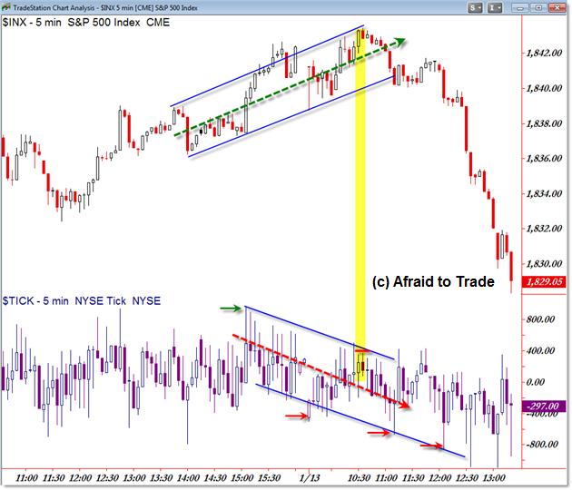 Dow Jones Industrial Average(INDEXDJX:.DJI), S&P 500 ...