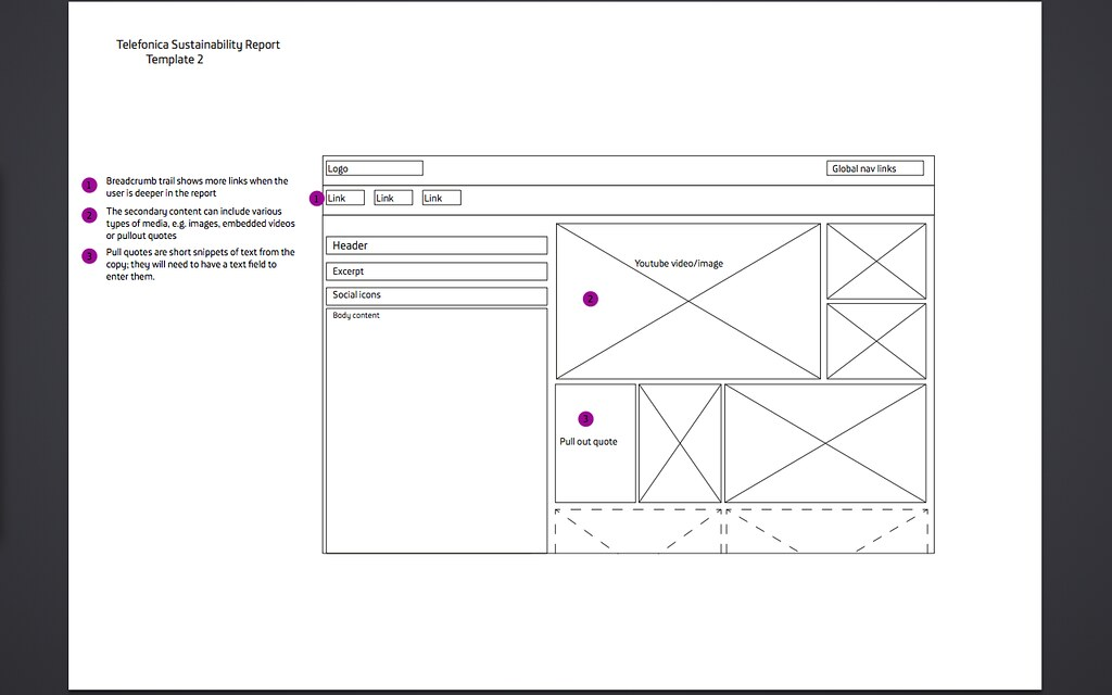 Template wireframe example
