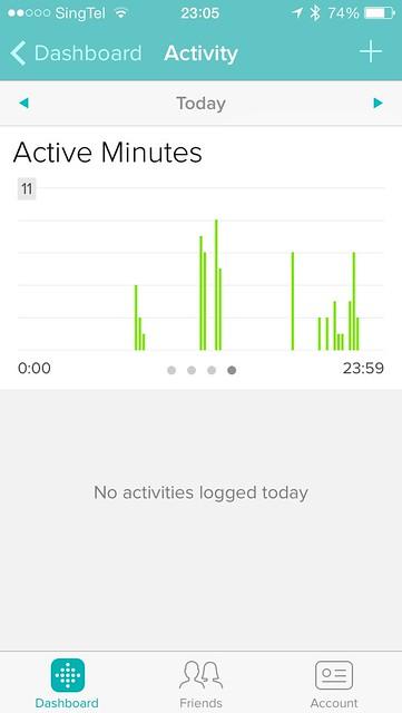 Fitbit iOS App - Active Minutes