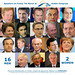 Original image link: http://ift.tt/1fO93Iz Speakers at #EPPdublin this morning: 16 men and 2 women. #EPP #GenderBalance