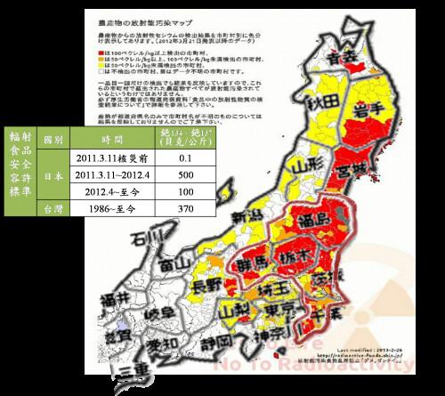 日本農產輻汙地圖與台日食品輻射容許規定對照。圖:主婦聯盟