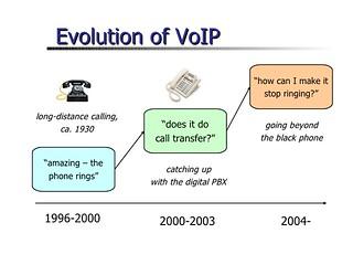 Evolution of Cloud Based Phones