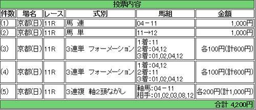 140112_シンザン記念馬券