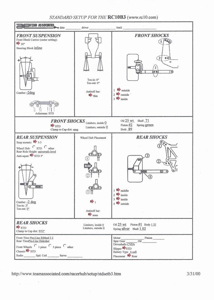 Team associated RC10B3 setup sheets - RC10Talk - The Net's