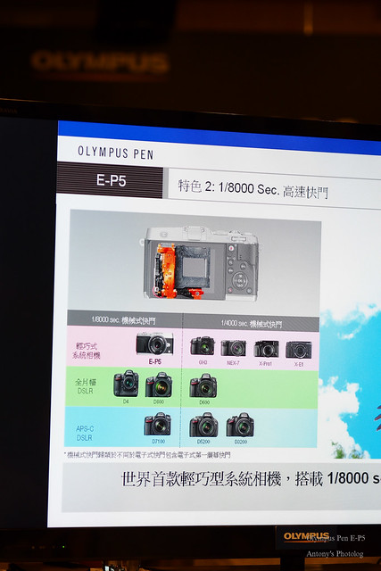 Olympus Pen E-P5 新品發表會-11