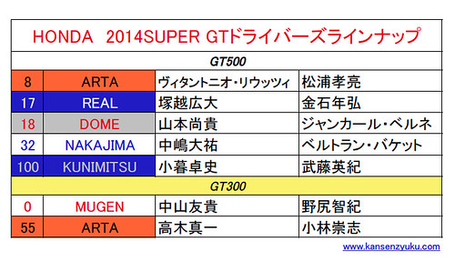 2014ホンダSGTドライバーズラインナップ