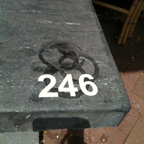 Tafel 246