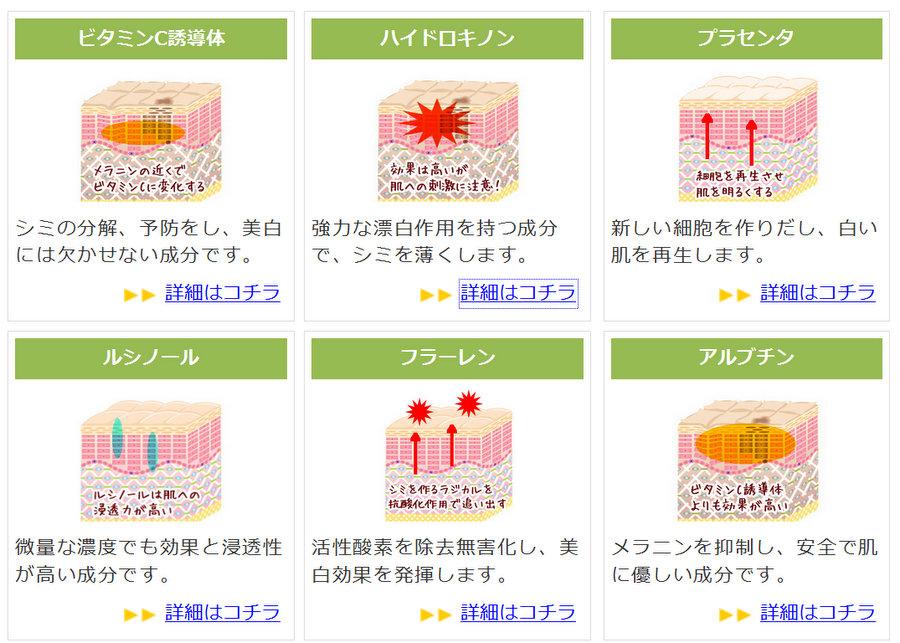 ルシノール シミ-◆シミを消す美白化粧品はこれだ!◆ - Mozilla Firefox 01.07.2013 234843