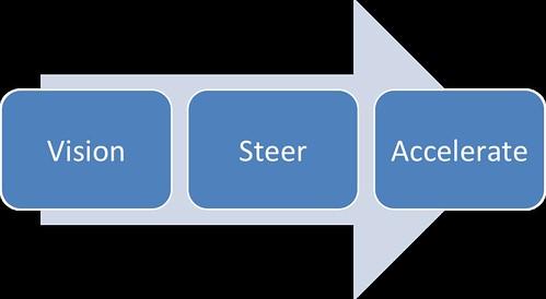 lean-startup-001