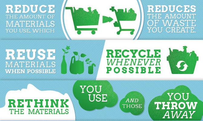 Reduce Reuse Recycle Jbloom Flickr