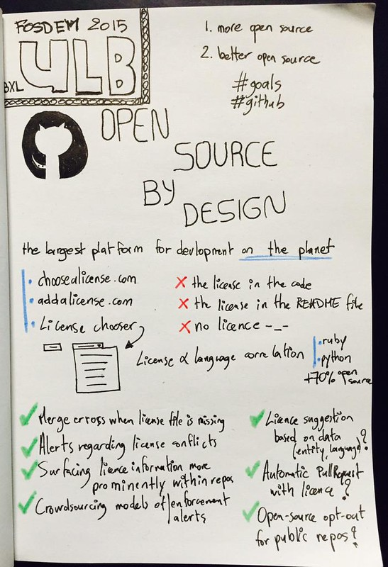 Sketch Open source by design