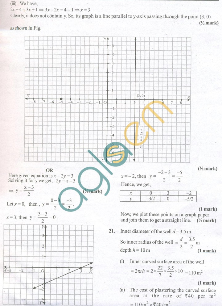 CBSE Solved Sample Papers for Class 9 Maths SA2 - Set C