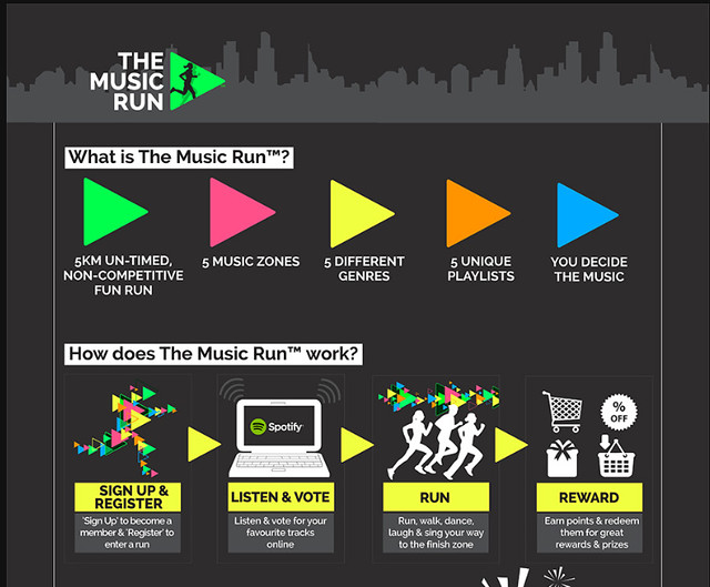 The Music Run 2014.png-001