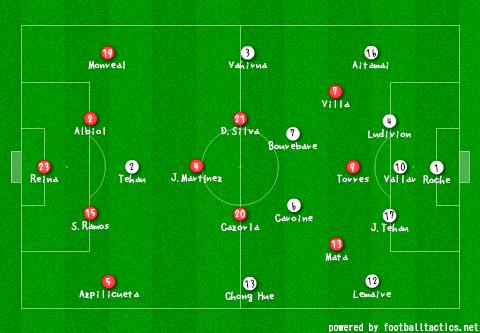 football articles: 2013