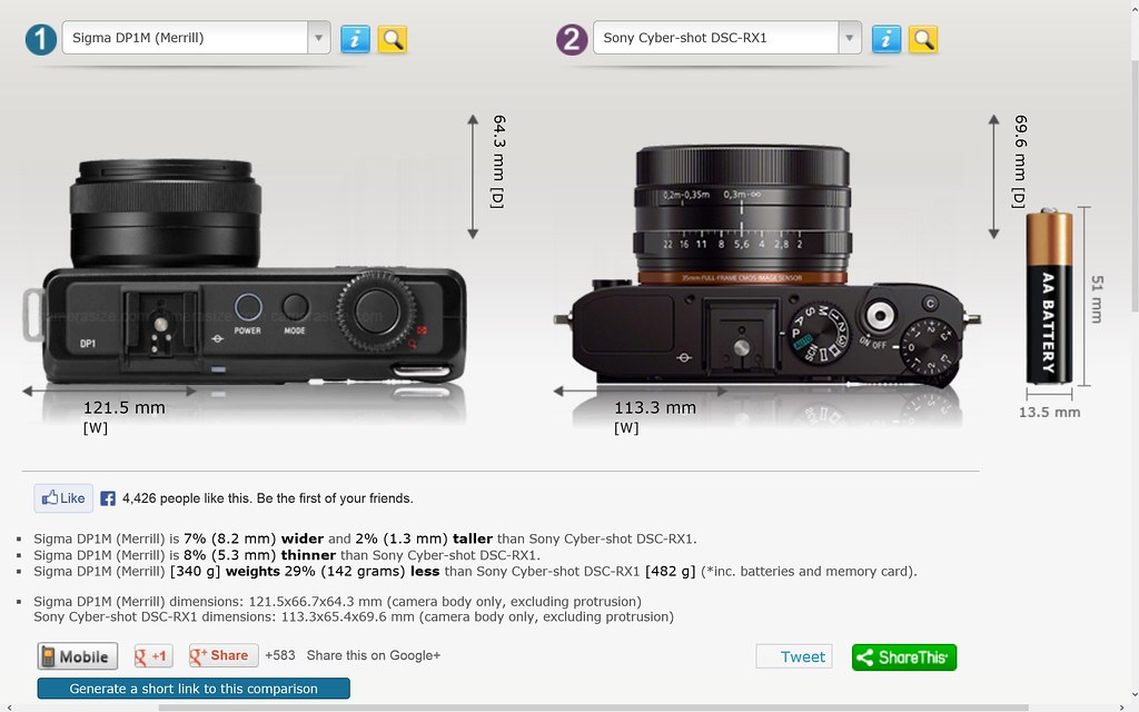 flickr advanced search camera by serial number
