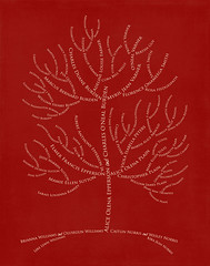 Family tree with names art red white ancestry roots