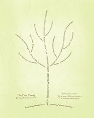 Family tree with names art light green brown present day roots