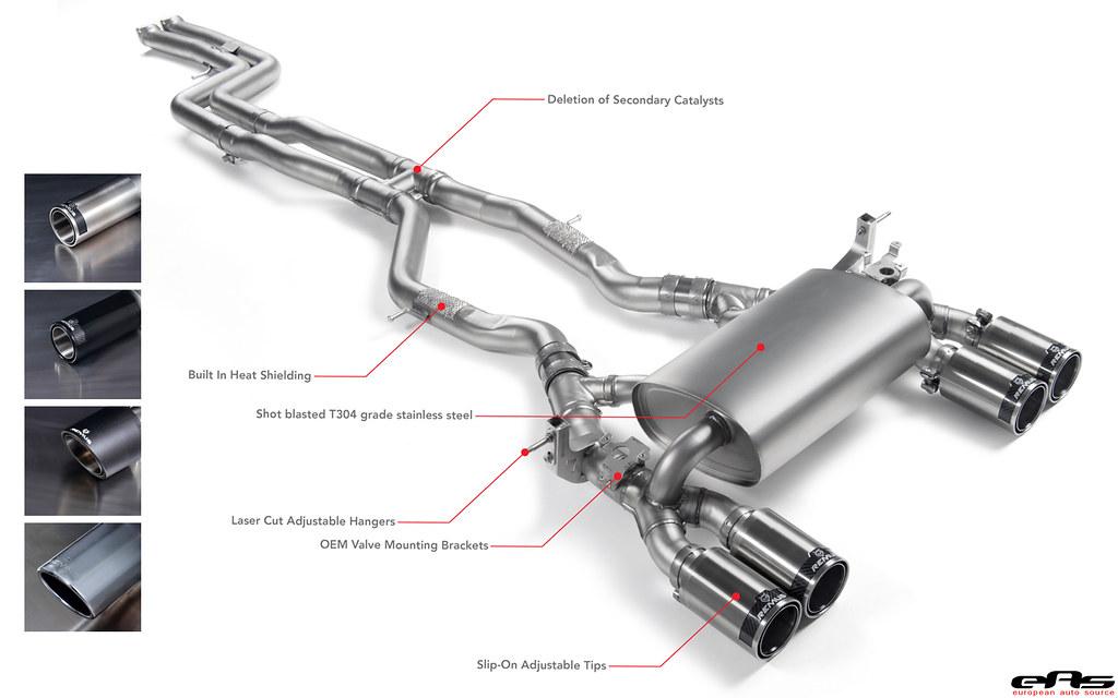 US RELEASE] Remus F8X M3/M4 Sport Exhaust System - BMW M3