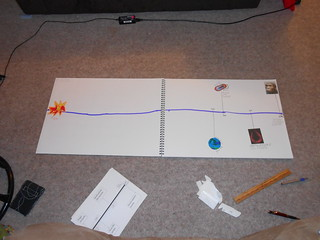 Timeline- Big Bang to Now (8)